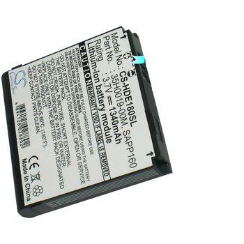 Baterie (ekv. BA-S350) pro HTC Magic, Li-ion 3,7V 1340mAh